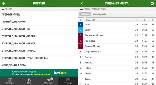 MyScore андроид