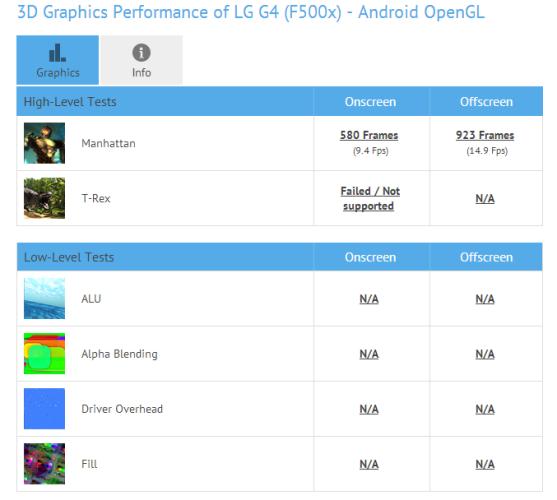 LG G4 характеристики