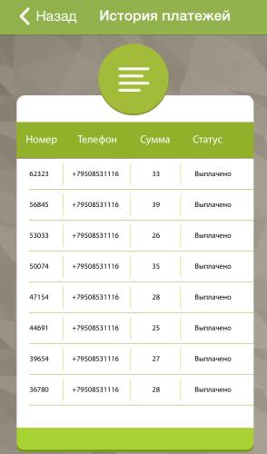 приложение для заработка на Androd