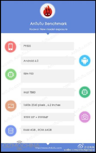 Huawei Р9 Max антуту