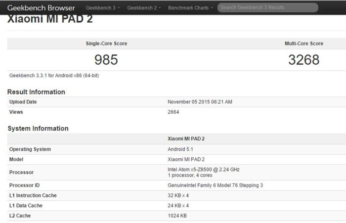 Xiaomi Mi Pad 2 бенчмарк
