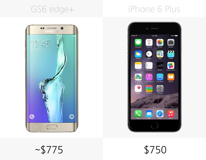 цена iphone 6 plus и galaxy s6 edge+