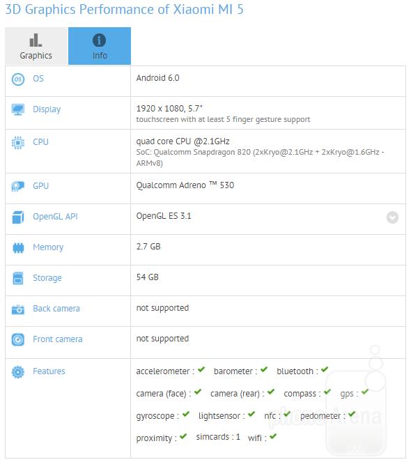 Xiaomi Mi 5 бенчмарк