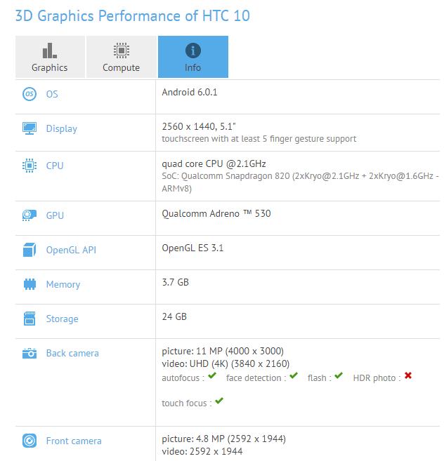 характеристики HTC 10