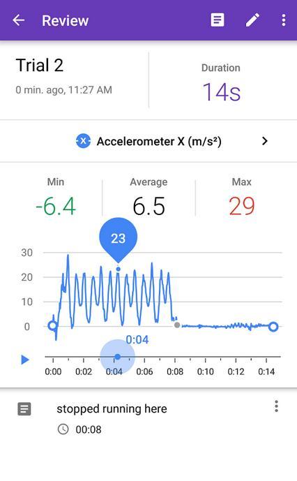 Научный журнал Google
