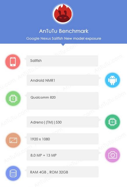 Google Nexus Sailfish в AnTuTu