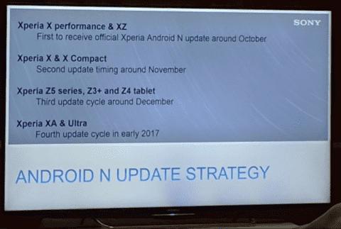 Даты обновления смартфонов Sony до  Android Nougat