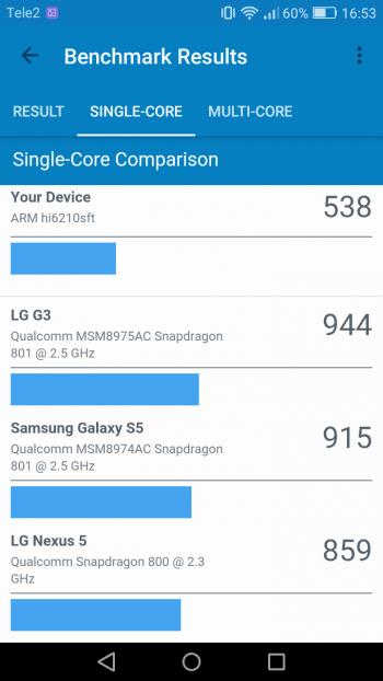 Huawei Y6II в Geekbench