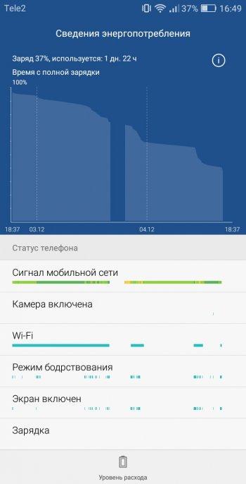 Батарея Huawei Y6II