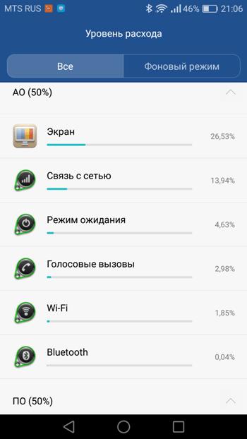 Батарея EMUI 4.1