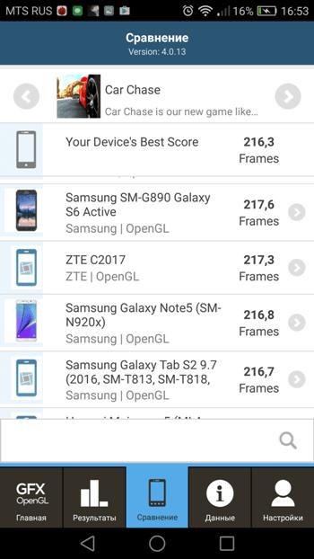 Huawei Nova в GFXbench