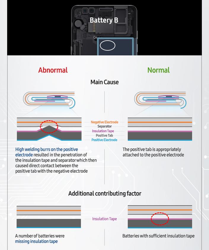 Батареи Amperex