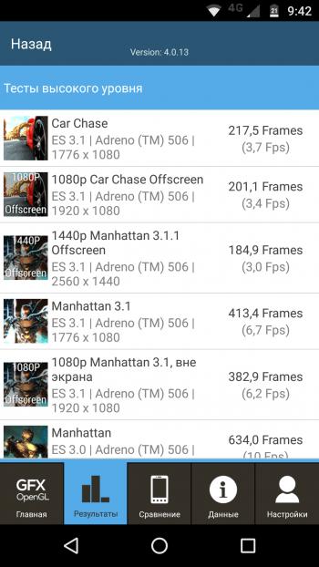Moto Z Play в GFXbench