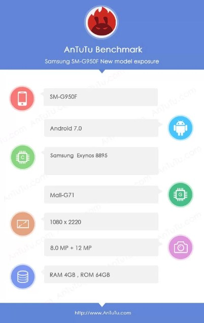 Samsung Galaxy S8 in AnTuTu