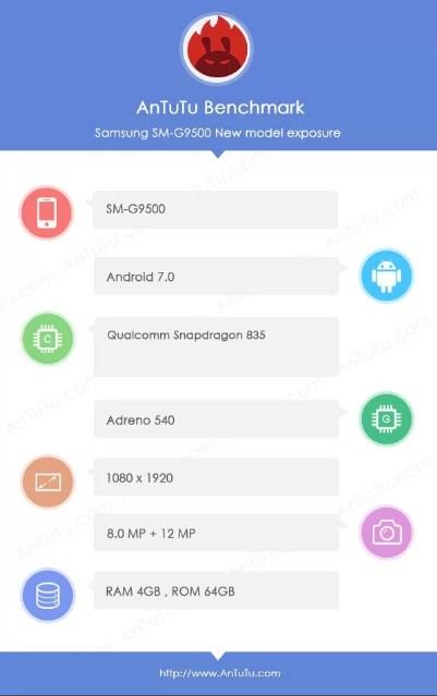 Samsung Galaxy S8 in AnTuTu