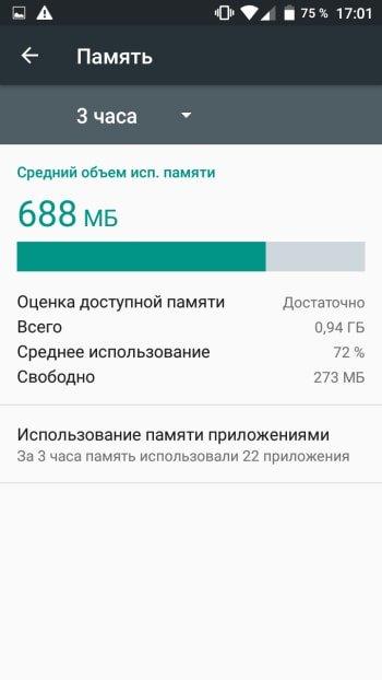 Оперативная память на Android