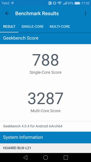 Honor 6X в GeekBench 4