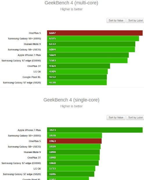 Дешевый смартфон Сони Xperia L1 вышел в реализацию