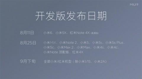 Xiaomi Redmi Note 5A: первые характеристики