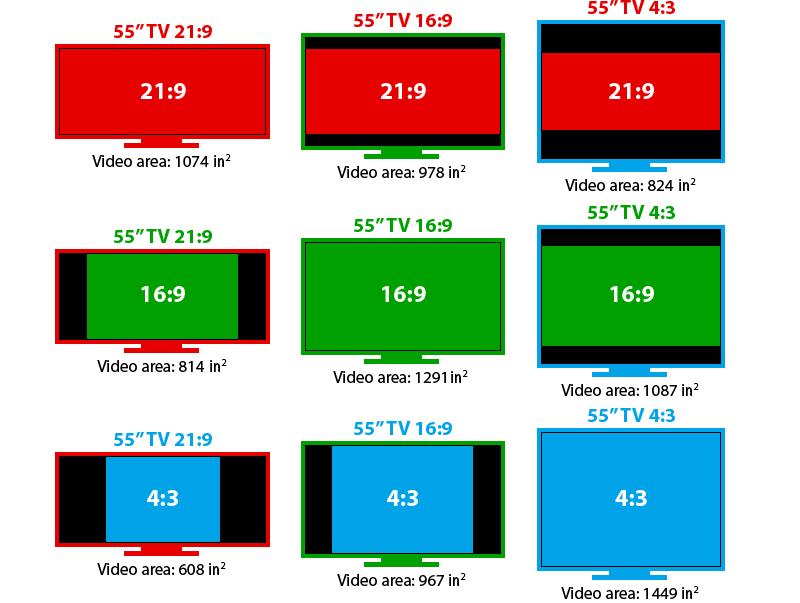 Соотношение сторон экрана