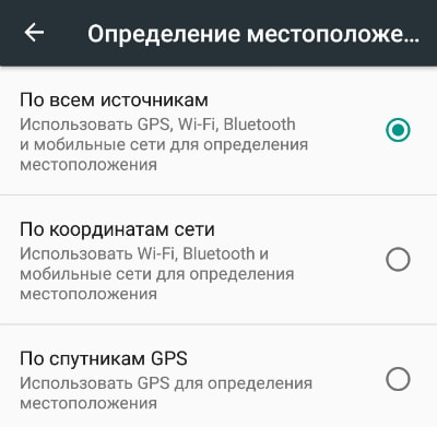 Режимы GPS