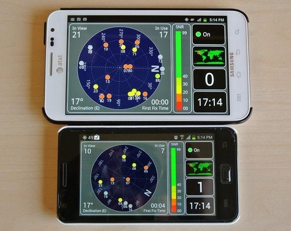 Смартфоны с ГЛОНАСС