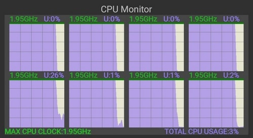CPU Throttling Test