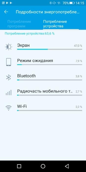 Интерфейс BQ Aurora
