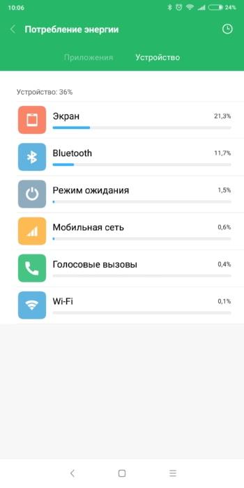 Энергопотребление MIUI 9.5