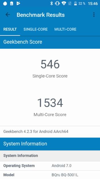 BQ Contact в Geekbench