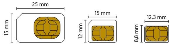 Размеры SIM-карт