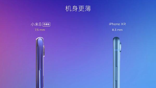 Размеры Xiaomi Mi 8 Lite