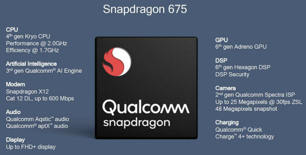 Qualcomm Snapdragon 675 спецификации