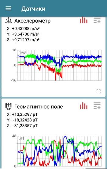 Измерительные датчики