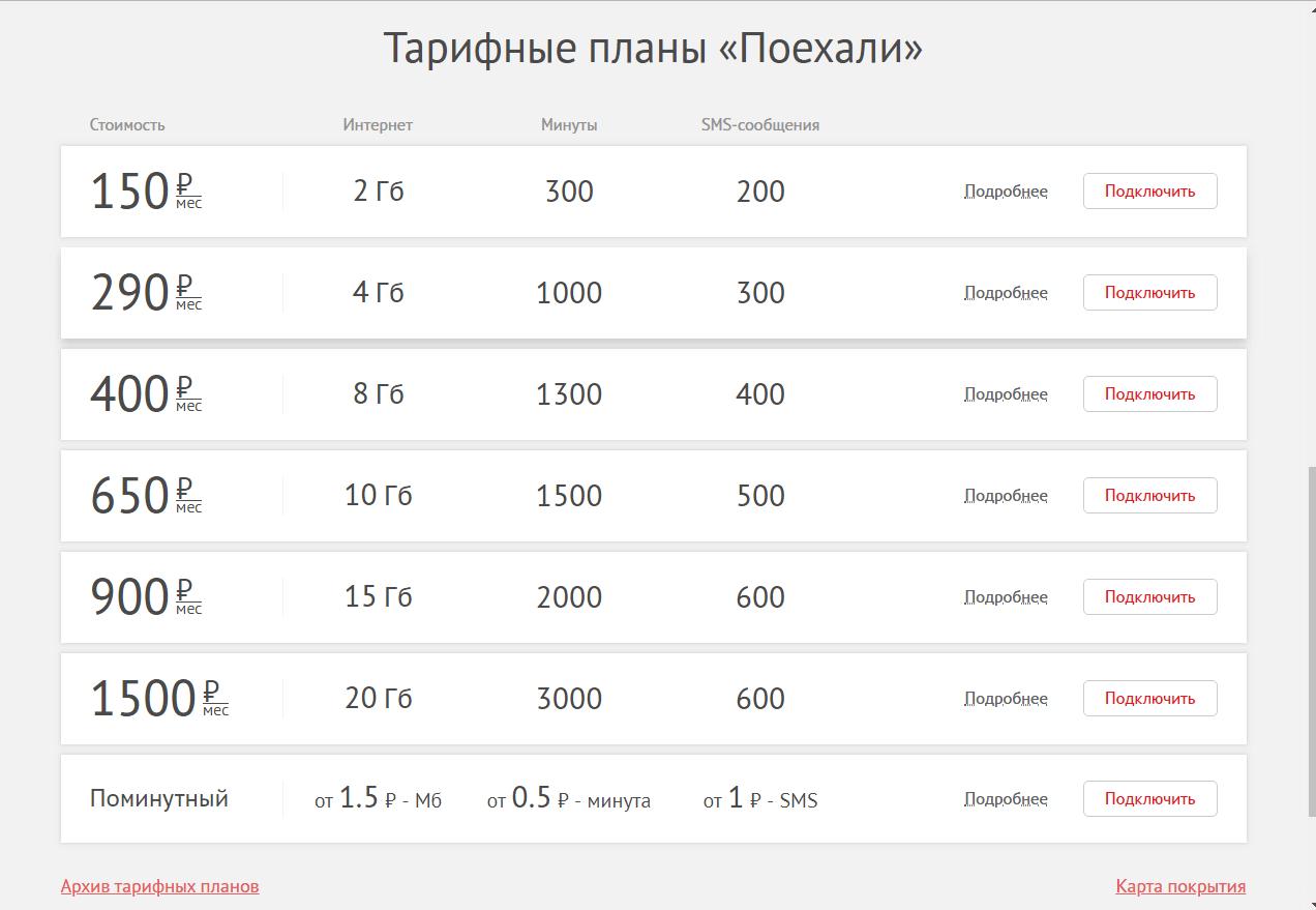 ТарифыTTK Mobile