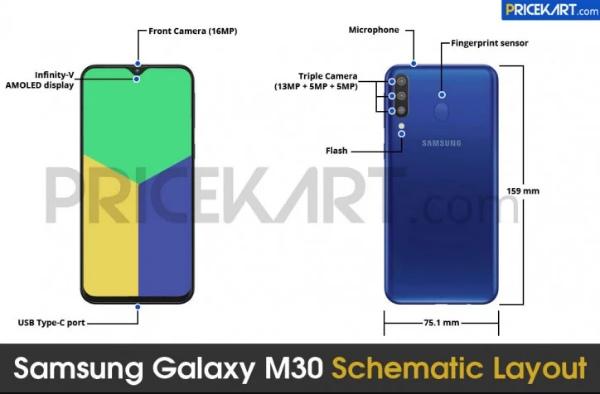 Дизайн Samsung Galaxy M30