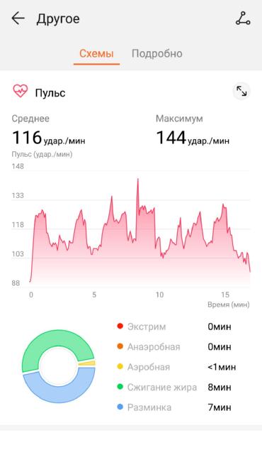 Измерение пульса в Huawei Health