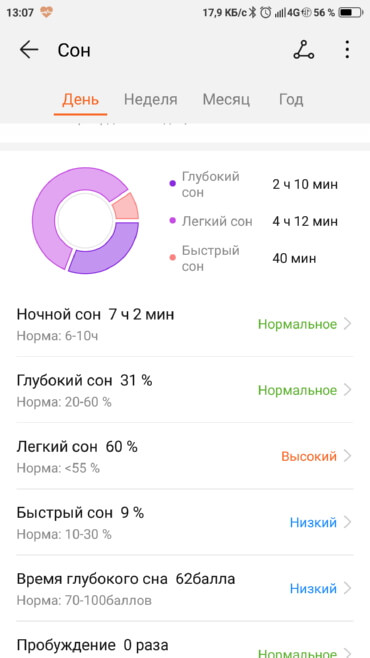 Анализ сна в Honor Band 4