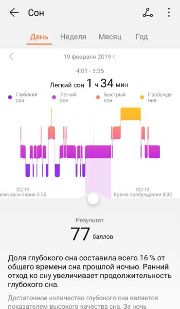 Анализ сна в Huawei Health