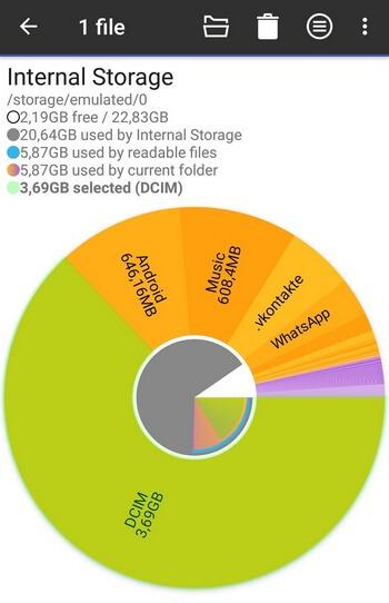 Приложение Storage Analyzer