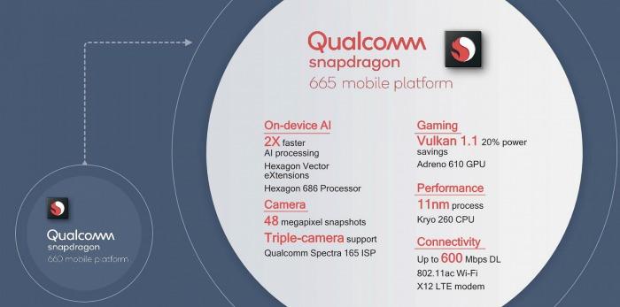 Характеристики Snapdragon 655