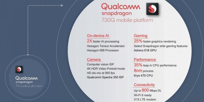 Характеристики Snapdragon 730 и 730G