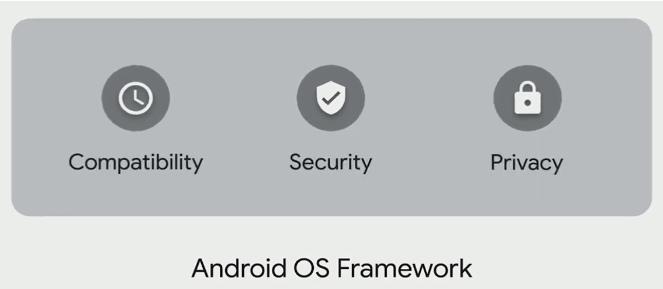 Android Q защита