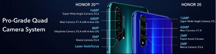 Камеры Honor 20 и Honor 20 Pro