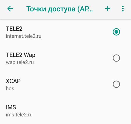 Точки доступа (APN)
