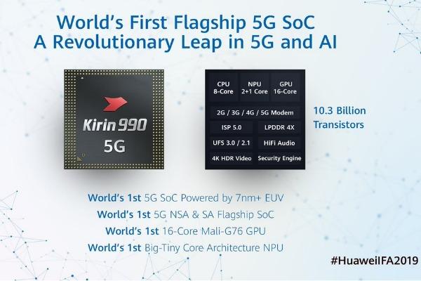 Характеристики Kirin 990 5G