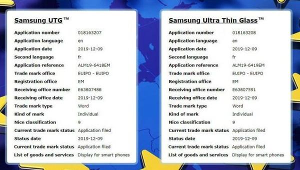 Samsung EUIPO