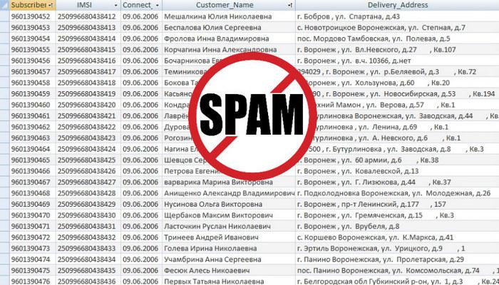 Спам-база