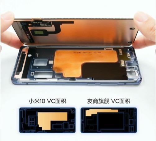 Система охлаждения Xiaomi Mi 10