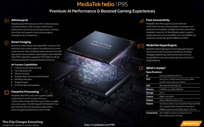 Характеристики MediaTek Helio P95